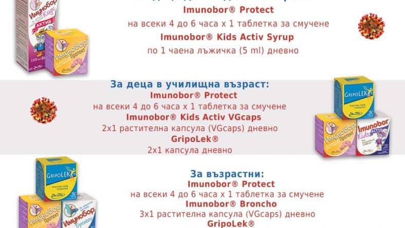 Мощна защита срещу вируси